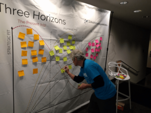 March for Science Participant writing out their future vision on GKI's 3 Horizon chart